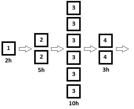 Example 2. Unbalanced line.