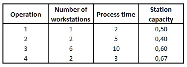 Example line 2 in table format.