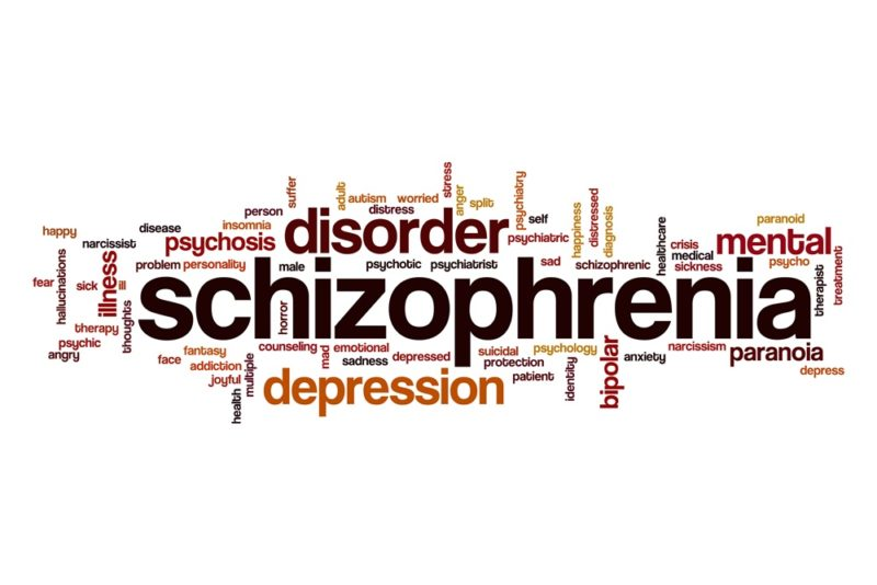 Skitsofrenia, psykoosi, sanapilvi